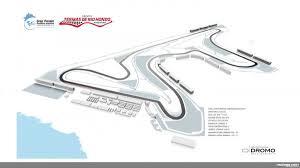 Circuito Autódromo Termas de Río Hondo
